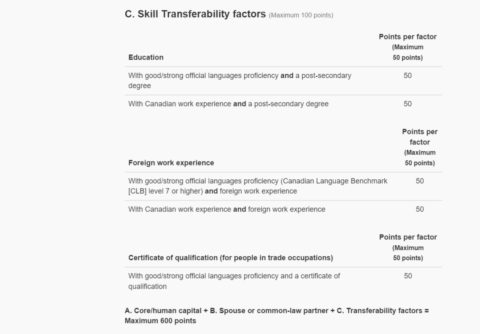 transferrable factors